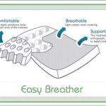 Easy Breather Cot Mattress Kids Cove Snuggletime